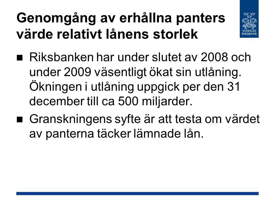 Genomgång av erhållna panters värde relativt lånens storlek Riksbanken har under slutet av 2008 och under 2009 väsentligt ökat sin utlåning. Ökningen