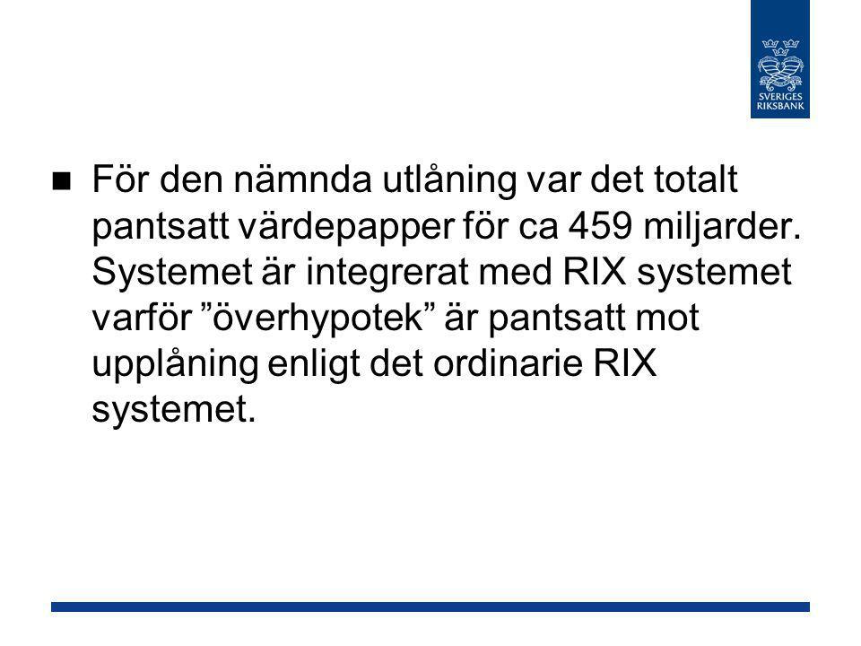 """För den nämnda utlåning var det totalt pantsatt värdepapper för ca 459 miljarder. Systemet är integrerat med RIX systemet varför """"överhypotek"""" är pant"""