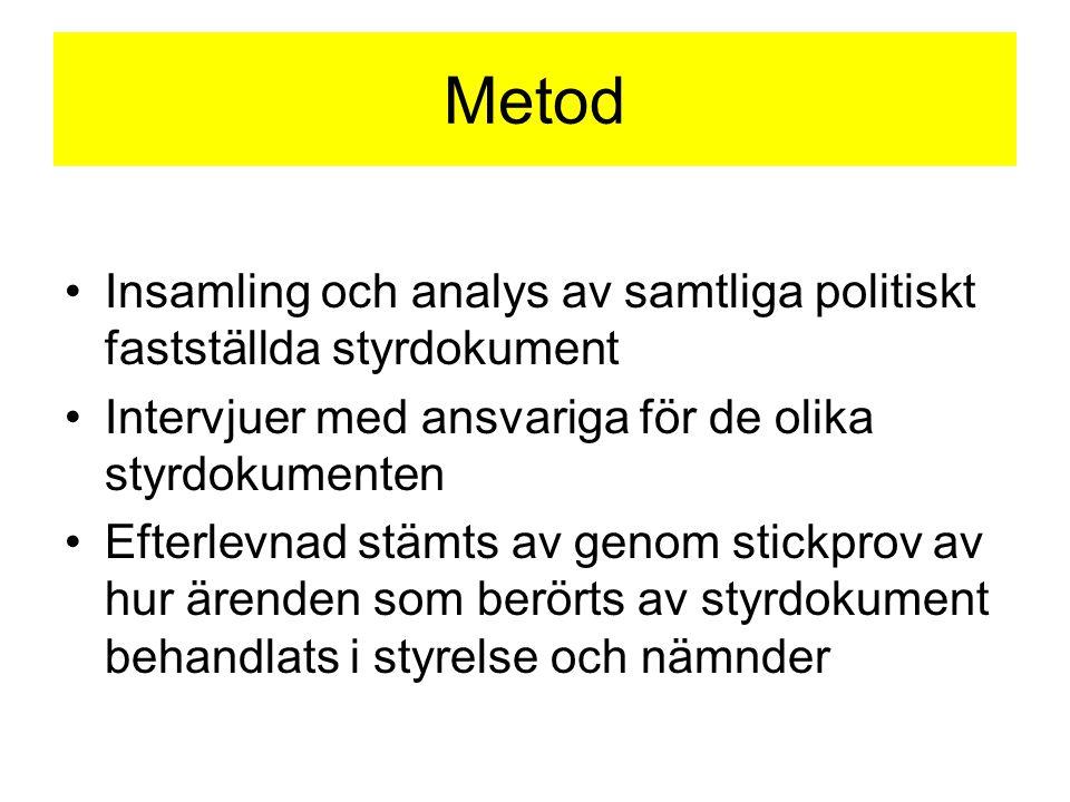 Metod Insamling och analys av samtliga politiskt fastställda styrdokument Intervjuer med ansvariga för de olika styrdokumenten Efterlevnad stämts av g