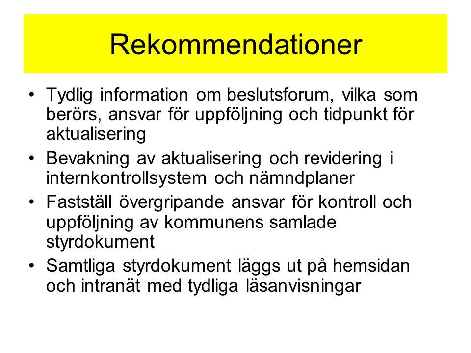 Rekommendationer Tydlig information om beslutsforum, vilka som berörs, ansvar för uppföljning och tidpunkt för aktualisering Bevakning av aktualiserin