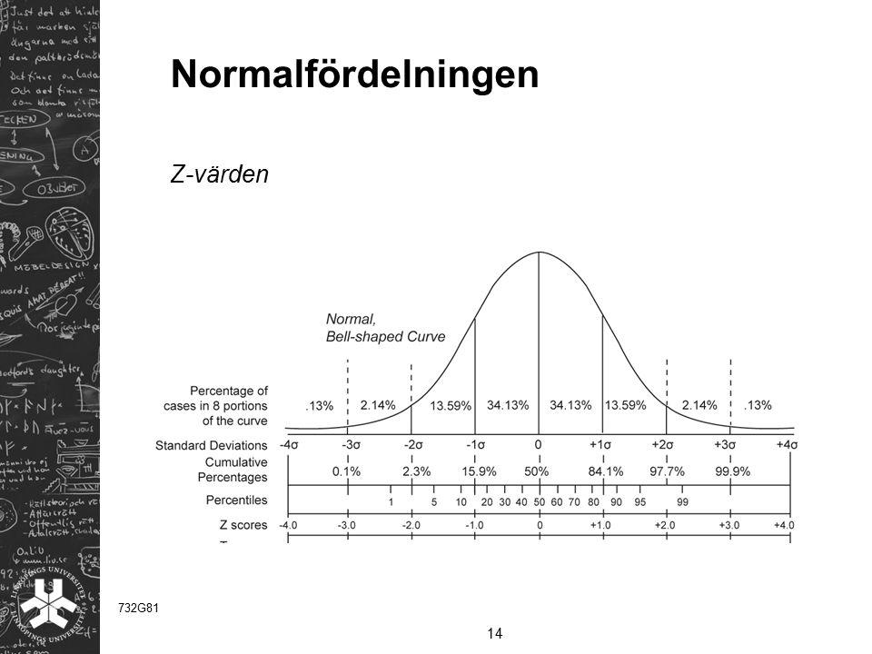 Normalfördelningen Z-värden 14 732G81
