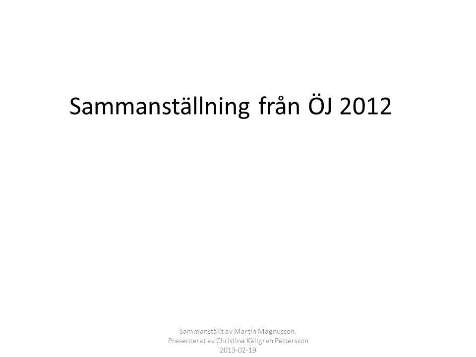 Sammanställt av Martin Magnusson. Presenterat av Christina Källgren Pettersson 2013-02-19 Sammanställning från ÖJ 2012