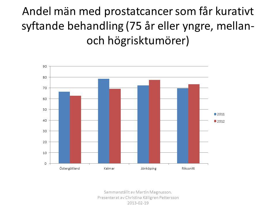 Sammanställt av Martin Magnusson. Presenterat av Christina Källgren Pettersson 2013-02-19 Andel män med prostatcancer som får kurativt syftande behand