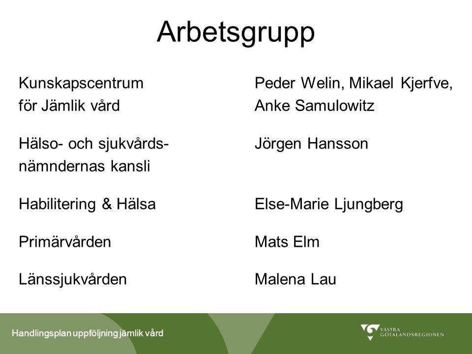 Handlingsplan uppföljning jämlik vård Arbetsgrupp Kunskapscentrum Peder Welin, Mikael Kjerfve, för Jämlik vårdAnke Samulowitz Hälso- och sjukvårds-Jör