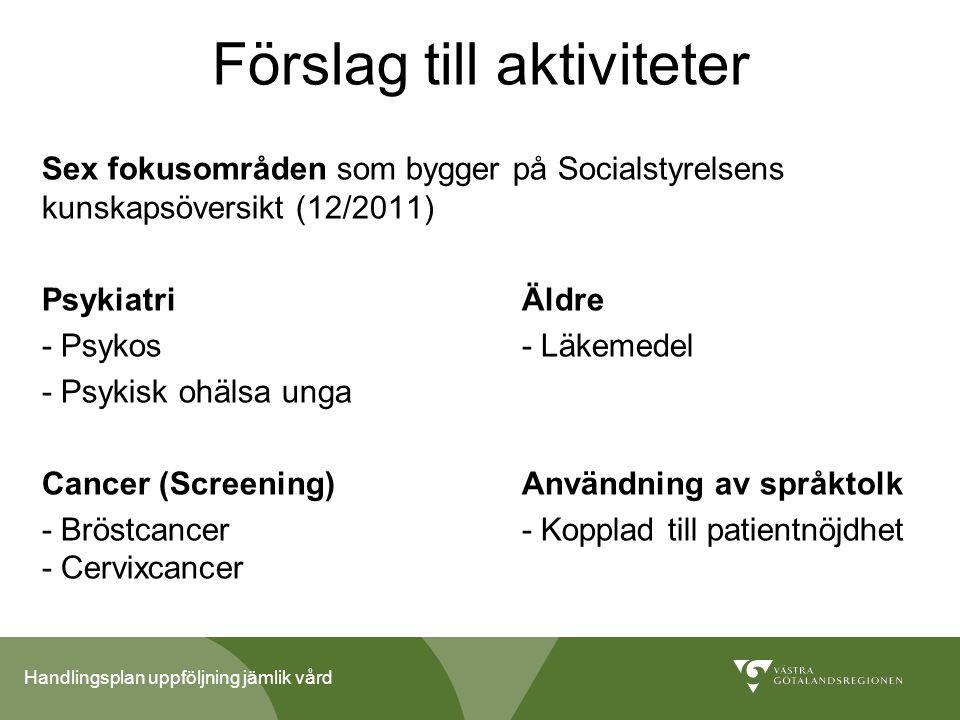 Handlingsplan uppföljning jämlik vård Förslag till aktiviteter Sex fokusområden som bygger på Socialstyrelsens kunskapsöversikt (12/2011) PsykiatriÄld