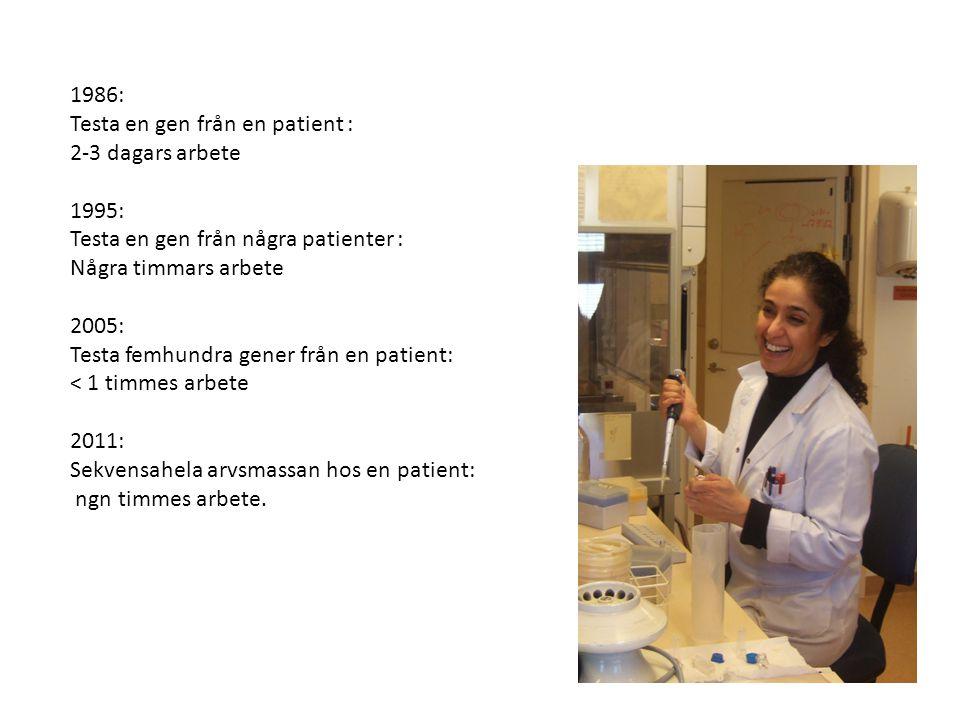 1986: Testa en gen från en patient : 2-3 dagars arbete 1995: Testa en gen från några patienter : Några timmars arbete 2005: Testa femhundra gener från