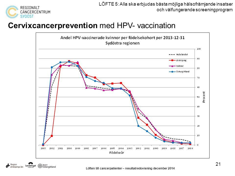 21 LÖFTE 5: Alla ska erbjudas bästa möjliga hälsofrämjande insatser och välfungerande screeningprogram Cervixcancerprevention med HPV- vaccination Löf