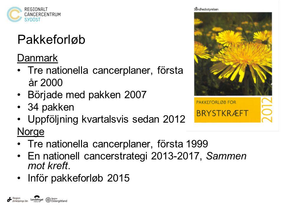 Pakkeforløb Danmark Tre nationella cancerplaner, första år 2000 Började med pakken 2007 34 pakken Uppföljning kvartalsvis sedan 2012 Norge Tre natione