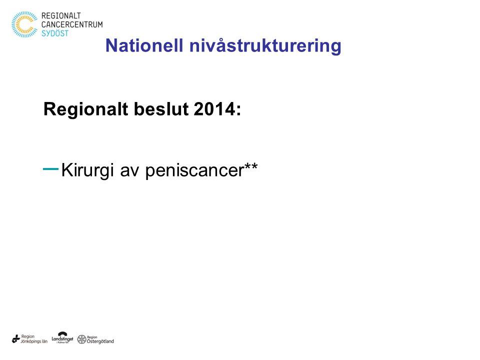 Regionalt beslut 2014: – Kirurgi av peniscancer** Nationell nivåstrukturering