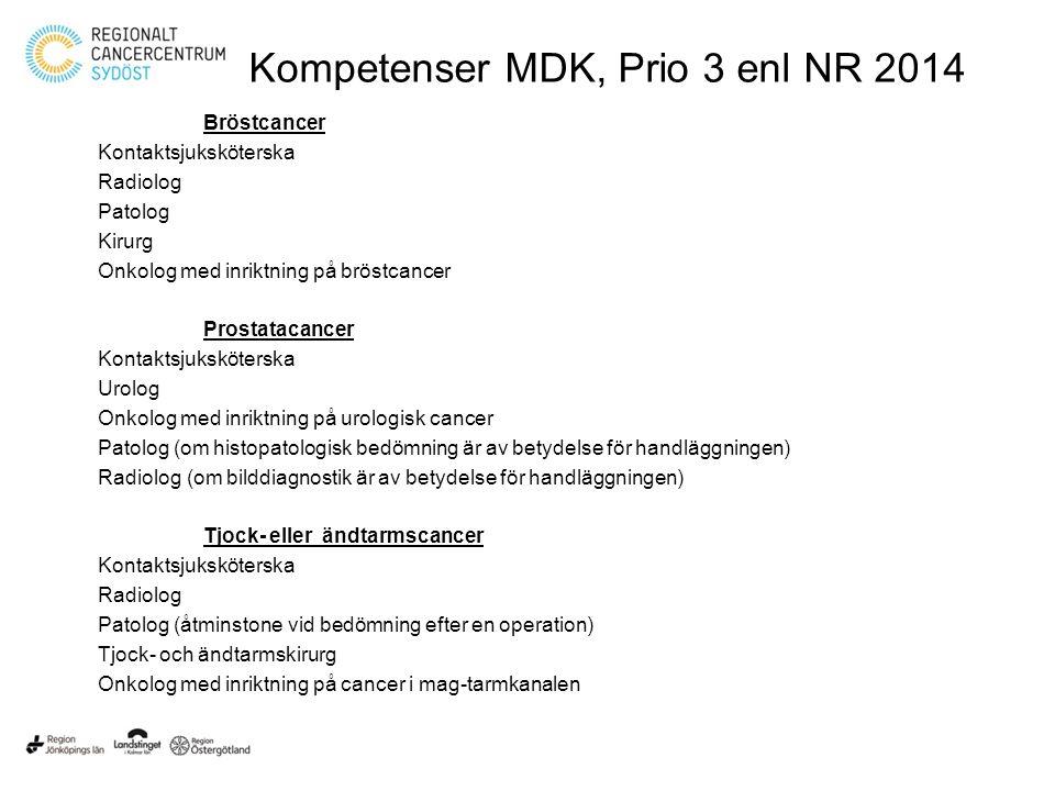 Kompetenser MDK, Prio 3 enl NR 2014 Bröstcancer Kontaktsjuksköterska Radiolog Patolog Kirurg Onkolog med inriktning på bröstcancer Prostatacancer Kont