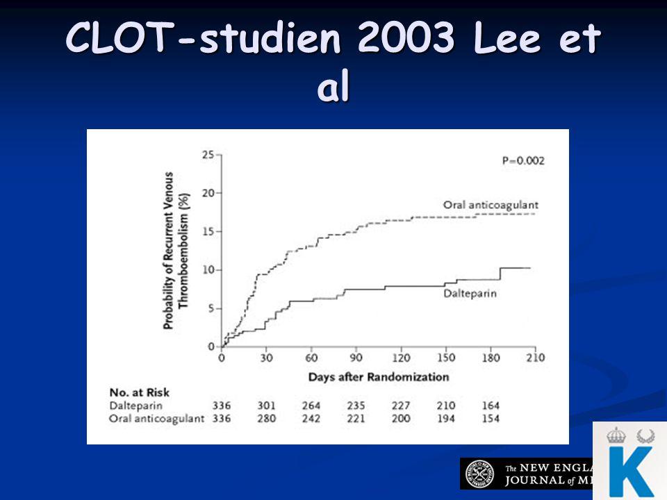 Lee A et al. N Engl J Med 2003;349:146-153 CLOT-studien 2003 Lee et al