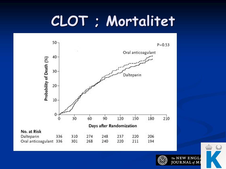 Lee A et al. N Engl J Med 2003;349:146-153 CLOT ; Mortalitet