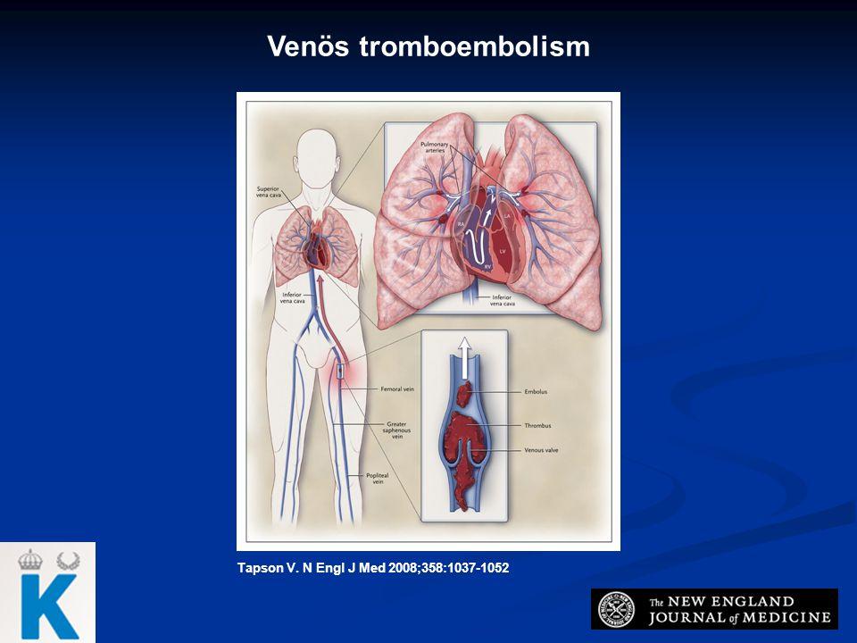 Tapson V. N Engl J Med 2008;358:1037-1052 Venös tromboembolism