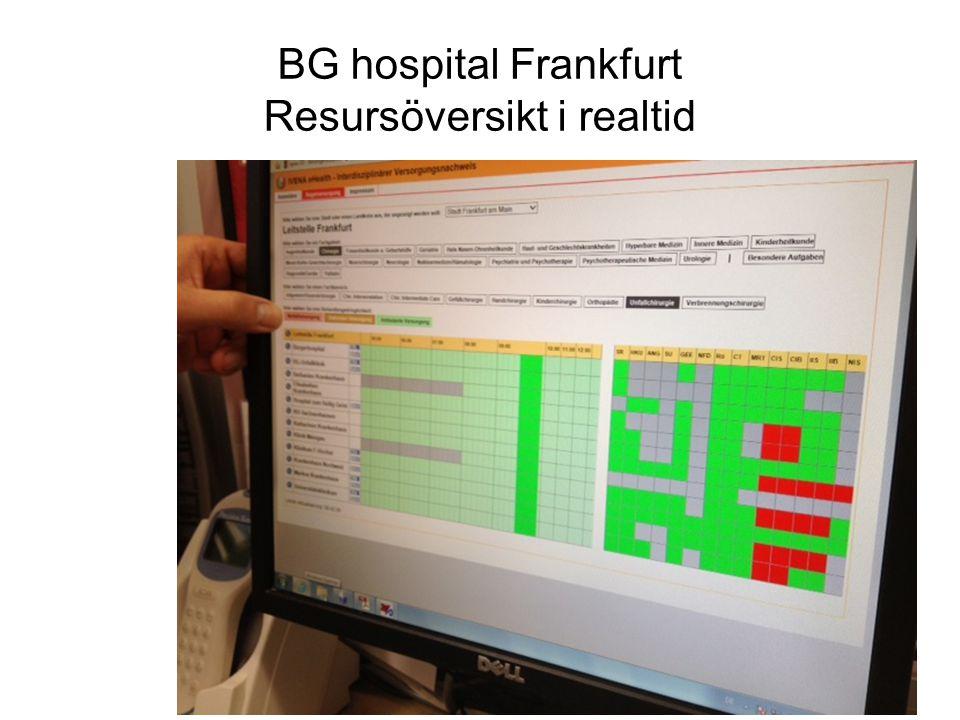 BG hospital Frankfurt Resursöversikt i realtid