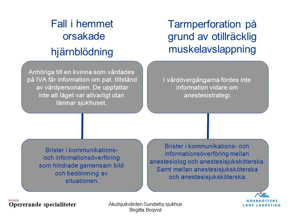 DIVISION Opererande specialiteter Akutsjukvården Sunderby sjukhus Birgitta Boqvist Tarmperforation på grund av otillräcklig muskelavslappning Brister