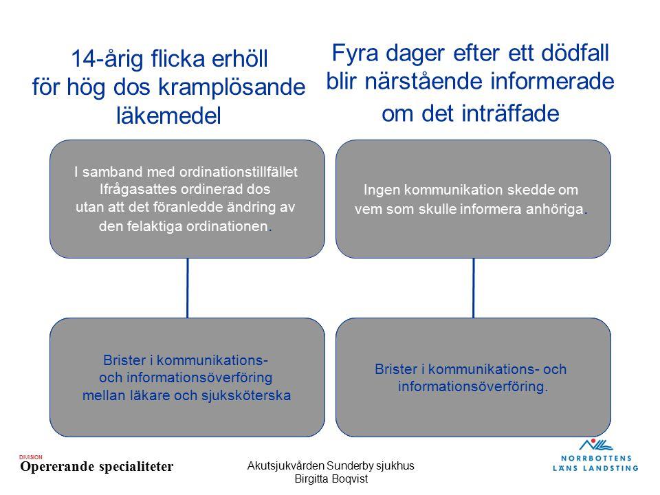 DIVISION Opererande specialiteter Akutsjukvården Sunderby sjukhus Birgitta Boqvist Fyra dager efter ett dödfall blir närstående informerade om det int