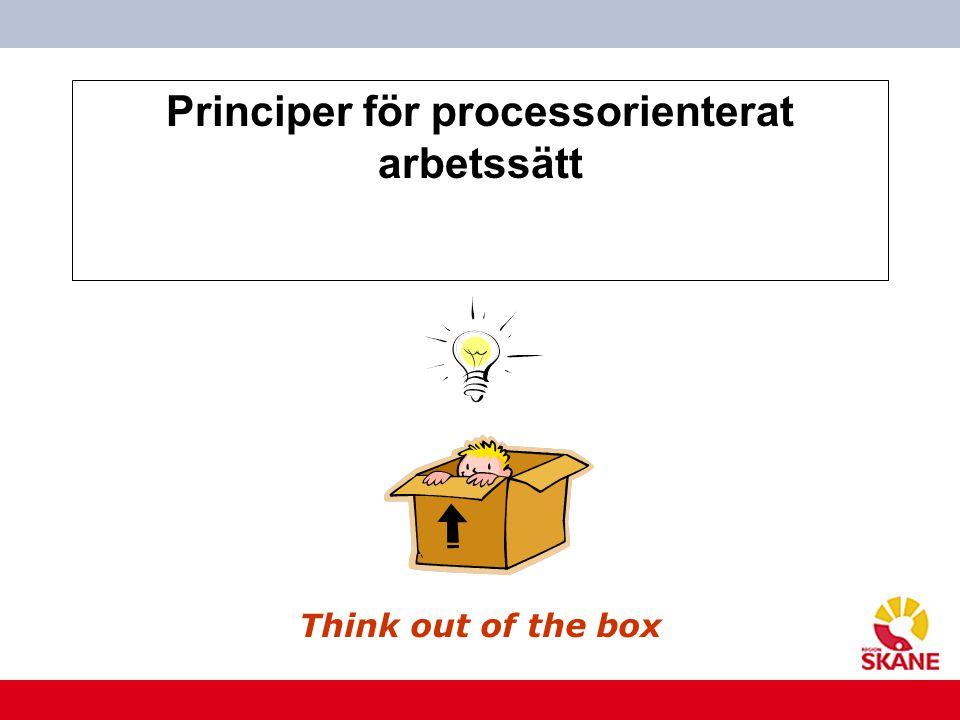 U t v e c k l i n g s c e n t r u m Principer för processorienterat arbetssätt Think out of the box