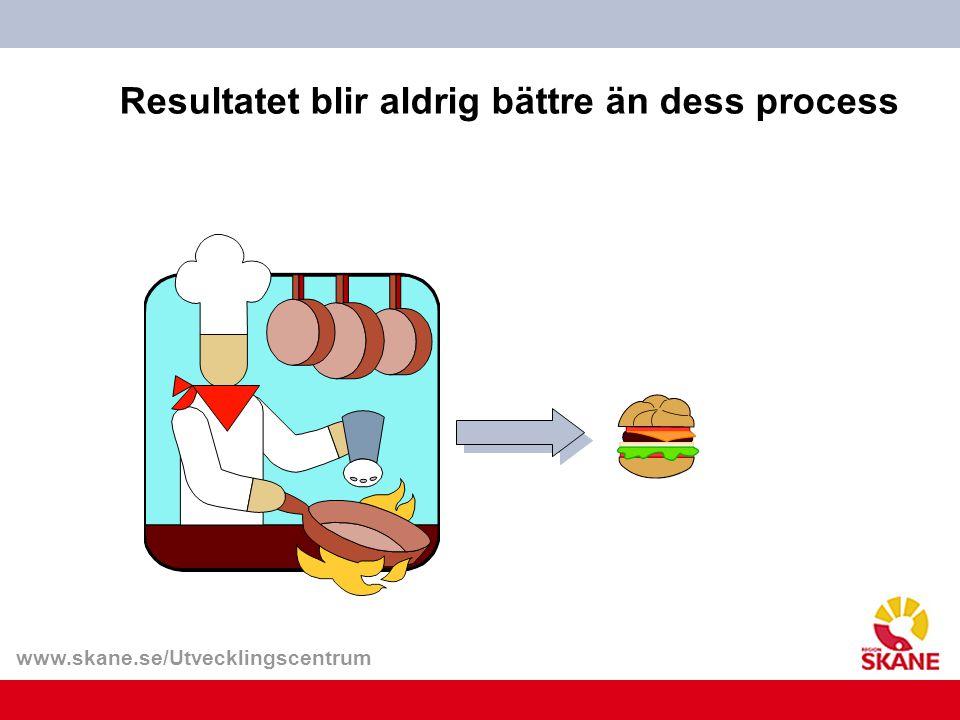 www.skane.se/Utvecklingscentrum Resultatet blir aldrig bättre än dess process