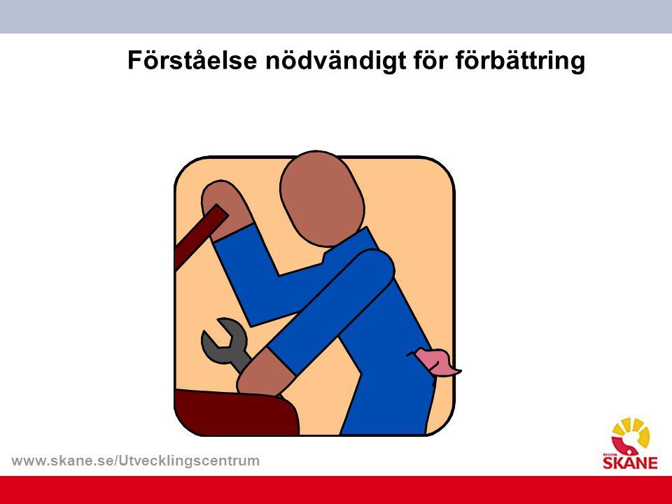 www.skane.se/Utvecklingscentrum Förståelse nödvändigt för förbättring