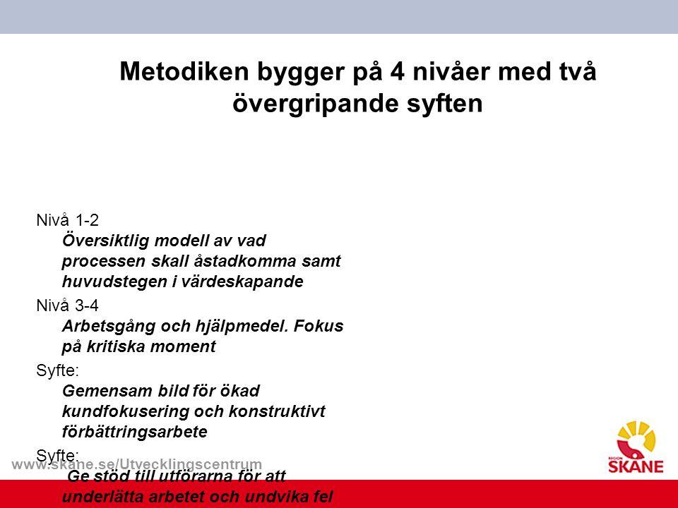 www.skane.se/Utvecklingscentrum Metodiken bygger på 4 nivåer med två övergripande syften Nivå 1-2 Översiktlig modell av vad processen skall åstadkomma