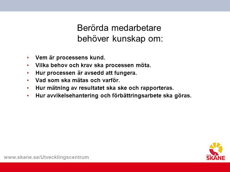 www.skane.se/Utvecklingscentrum Berörda medarbetare behöver kunskap om: Vem är processens kund. Vilka behov och krav ska processen möta. Hur processen