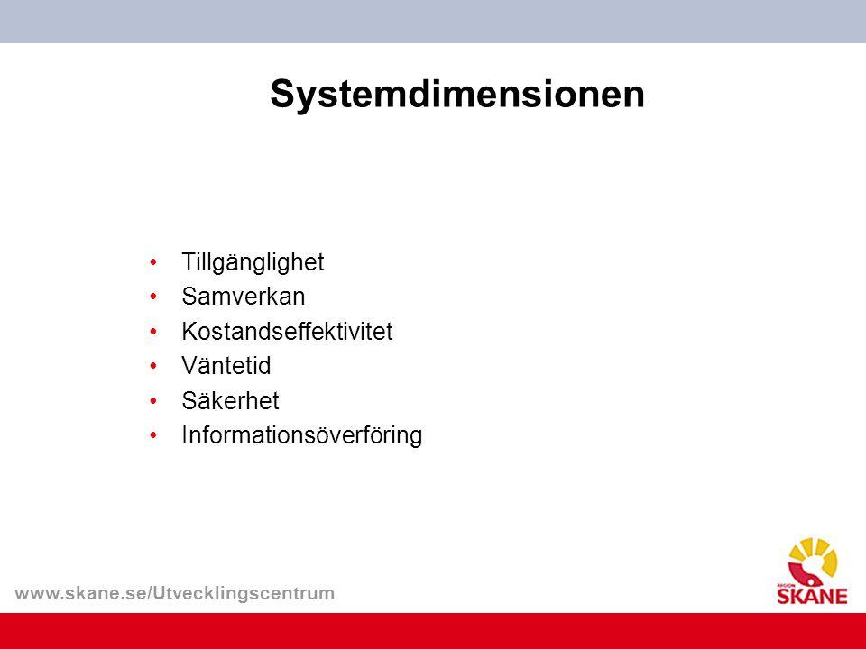 www.skane.se/Utvecklingscentrum Systemdimensionen Tillgänglighet Samverkan Kostandseffektivitet Väntetid Säkerhet Informationsöverföring