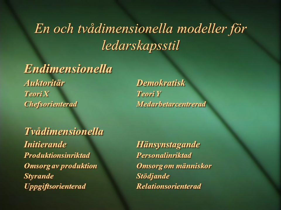 En och tvådimensionella modeller för ledarskapsstil Endimensionella Auktoritär Demokratisk Teori X Teori Y Chefsorienterad Medarbetarcentrerad Tvådime