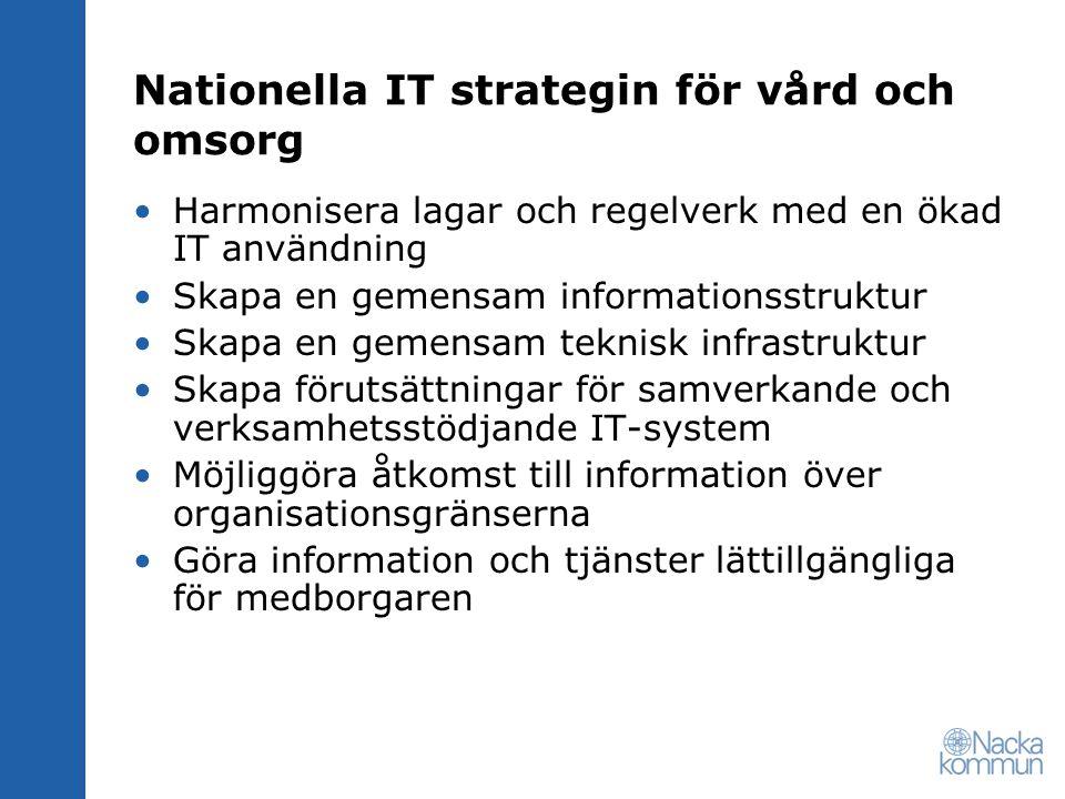 Nationella IT strategin för vård och omsorg Harmonisera lagar och regelverk med en ökad IT användning Skapa en gemensam informationsstruktur Skapa en