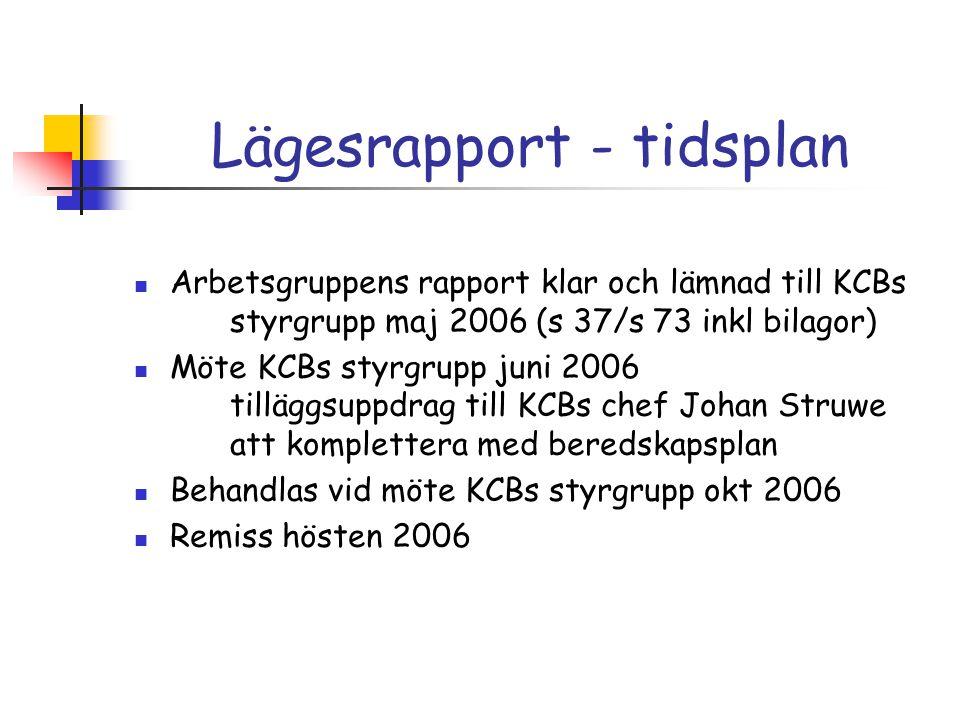 Lägesrapport - tidsplan Arbetsgruppens rapport klar och lämnad till KCBs styrgrupp maj 2006 (s 37/s 73 inkl bilagor) Möte KCBs styrgrupp juni 2006 tilläggsuppdrag till KCBs chef Johan Struwe att komplettera med beredskapsplan Behandlas vid möte KCBs styrgrupp okt 2006 Remiss hösten 2006