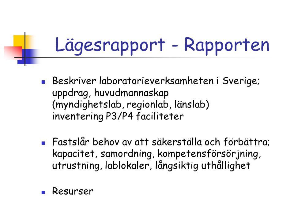 Lägesrapport - Rapporten Beskriver laboratorieverksamheten i Sverige; uppdrag, huvudmannaskap (myndighetslab, regionlab, länslab) inventering P3/P4 faciliteter Fastslår behov av att säkerställa och förbättra; kapacitet, samordning, kompetensförsörjning, utrustning, lablokaler, långsiktig uthållighet Resurser