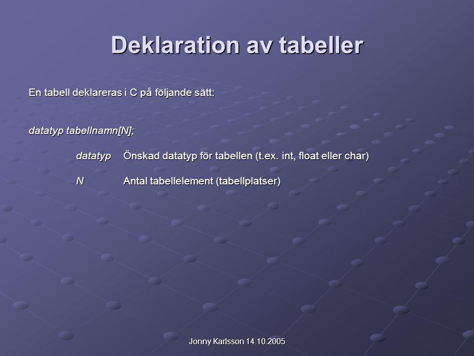 Jonny Karlsson 14.10.2005 Deklaration av tabeller En tabell deklareras i C på följande sätt: datatyp tabellnamn[N]; datatyp Önskad datatyp för tabelle