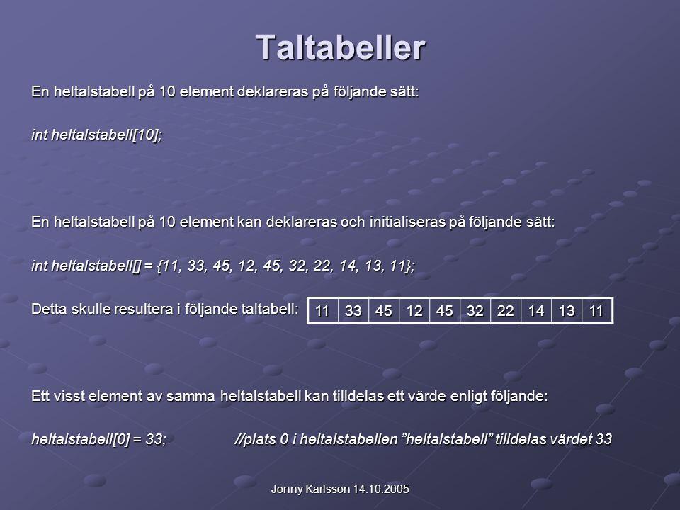 Jonny Karlsson 14.10.2005 Taltabeller En heltalstabell på 10 element deklareras på följande sätt: int heltalstabell[10]; En heltalstabell på 10 elemen