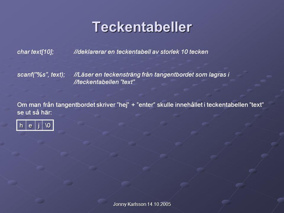 """Jonny Karlsson 14.10.2005 Teckentabeller char text[10];//deklarerar en teckentabell av storlek 10 tecken scanf(""""%s"""", text);//Läser en teckensträng frå"""