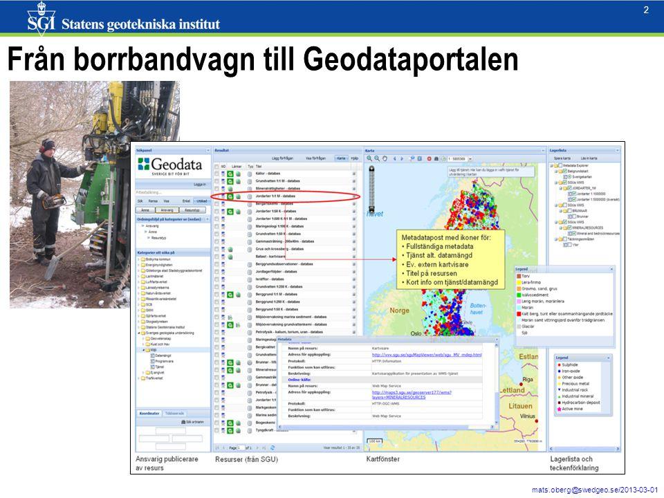 13 mats.oberg@swedgeo.se/2013-03-01 13 Registrering och uppladdning shp-filer för geotekniska undersökningsområden - startläge