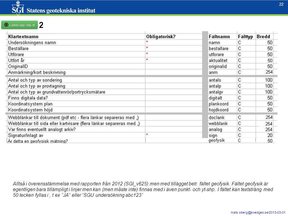 22 mats.oberg@swedgeo.se/2013-03-01 22 Alltså i överensstämmelse med rapporten från 2012 (SGI_v625) men med tillägget betr. fältet geofysik. Fältet ge