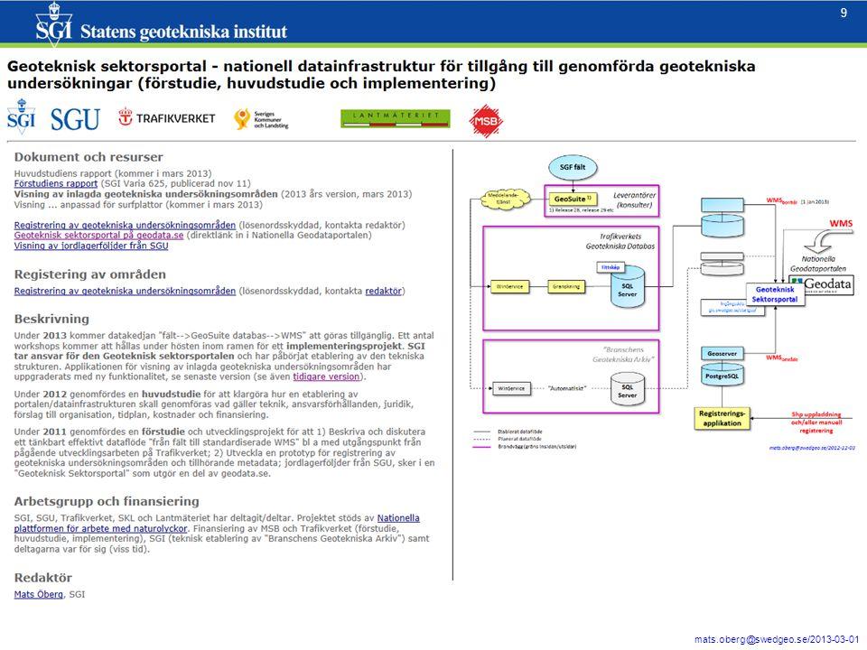 20 mats.oberg@swedgeo.se/2013-03-01 20 Övriga editeringsfunktioner 3 Rita linjer eller punkter Punkt Linje, vald för editering