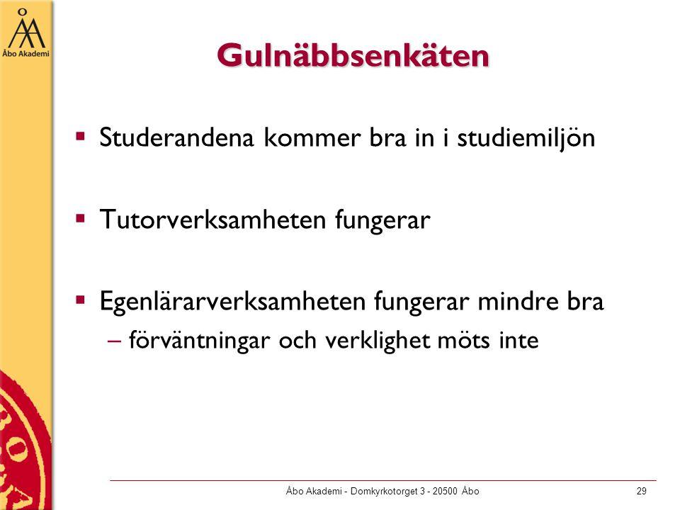 Åbo Akademi - Domkyrkotorget 3 - 20500 Åbo29 Gulnäbbsenkäten  Studerandena kommer bra in i studiemiljön  Tutorverksamheten fungerar  Egenlärarverksamheten fungerar mindre bra –förväntningar och verklighet möts inte