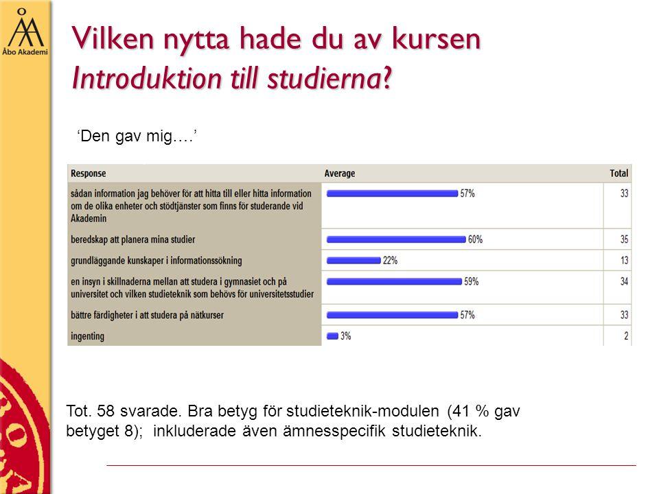 Vilken nytta hade du av kursen Introduktion till studierna? 'Den gav mig….' Tot. 58 svarade. Bra betyg för studieteknik-modulen (41 % gav betyget 8);