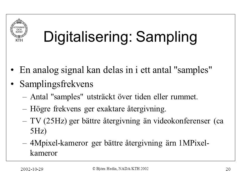 2002-10-29 © Björn Hedin, NADA/KTH 2002 20 Digitalisering: Sampling En analog signal kan delas in i ett antal samples Samplingsfrekvens –Antal samples utsträckt över tiden eller rummet.