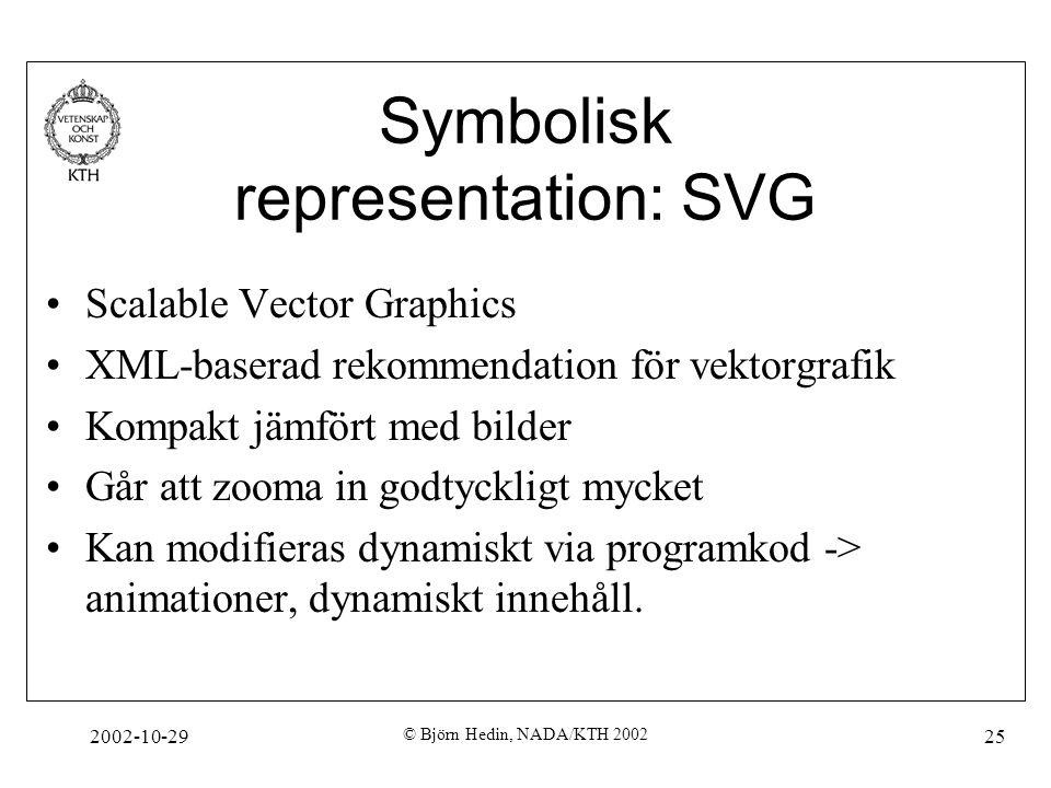 2002-10-29 © Björn Hedin, NADA/KTH 2002 25 Symbolisk representation: SVG Scalable Vector Graphics XML-baserad rekommendation för vektorgrafik Kompakt jämfört med bilder Går att zooma in godtyckligt mycket Kan modifieras dynamiskt via programkod -> animationer, dynamiskt innehåll.