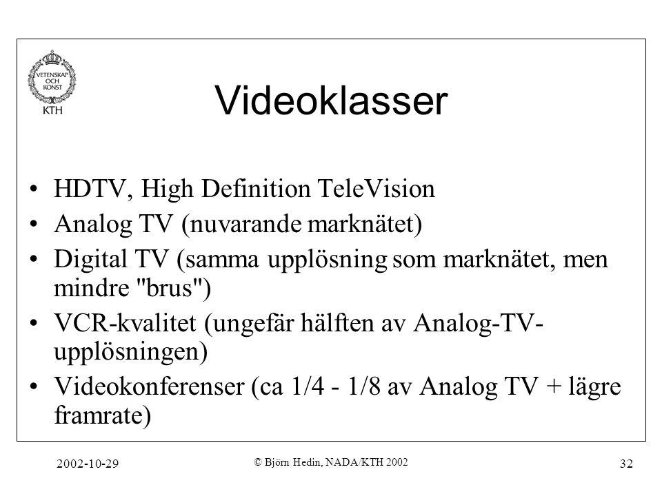 2002-10-29 © Björn Hedin, NADA/KTH 2002 32 Videoklasser HDTV, High Definition TeleVision Analog TV (nuvarande marknätet) Digital TV (samma upplösning som marknätet, men mindre brus ) VCR-kvalitet (ungefär hälften av Analog-TV- upplösningen) Videokonferenser (ca 1/4 - 1/8 av Analog TV + lägre framrate)