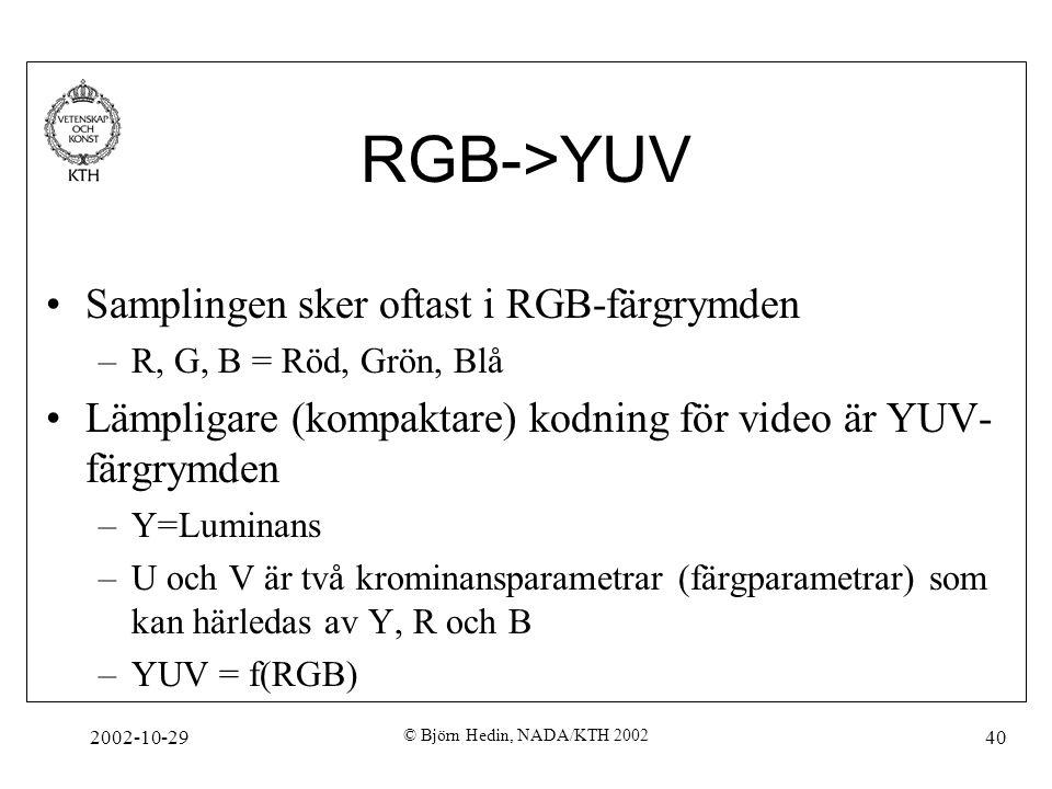2002-10-29 © Björn Hedin, NADA/KTH 2002 40 RGB->YUV Samplingen sker oftast i RGB-färgrymden –R, G, B = Röd, Grön, Blå Lämpligare (kompaktare) kodning för video är YUV- färgrymden –Y=Luminans –U och V är två krominansparametrar (färgparametrar) som kan härledas av Y, R och B –YUV = f(RGB)