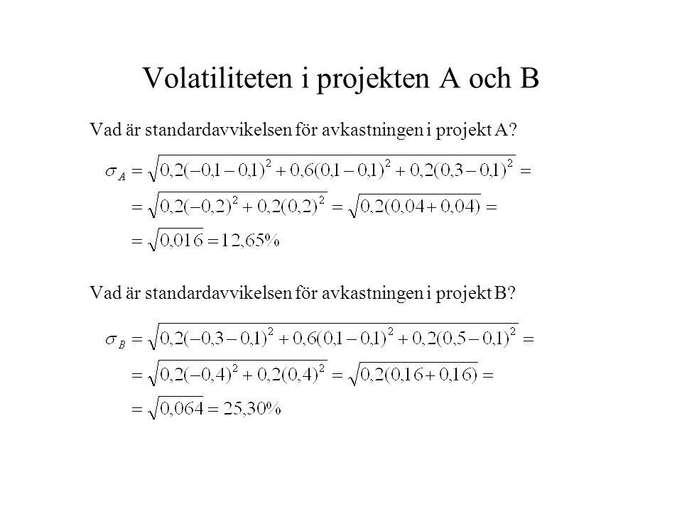 Volatiliteten i projekten A och B Vad är standardavvikelsen för avkastningen i projekt A? Vad är standardavvikelsen för avkastningen i projekt B?