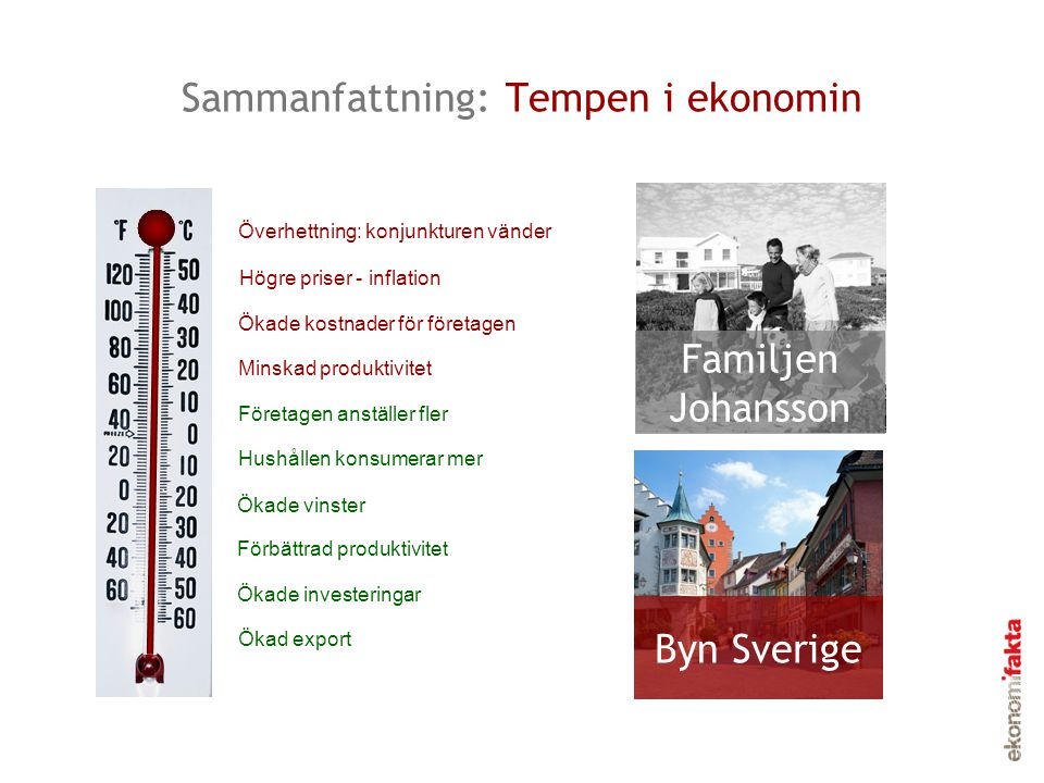 Sammanfattning: Tempen i ekonomin Familjen Johansson Byn Sverige Ökad export Ökade vinster Ökade investeringar Hushållen konsumerar mer Företagen anst