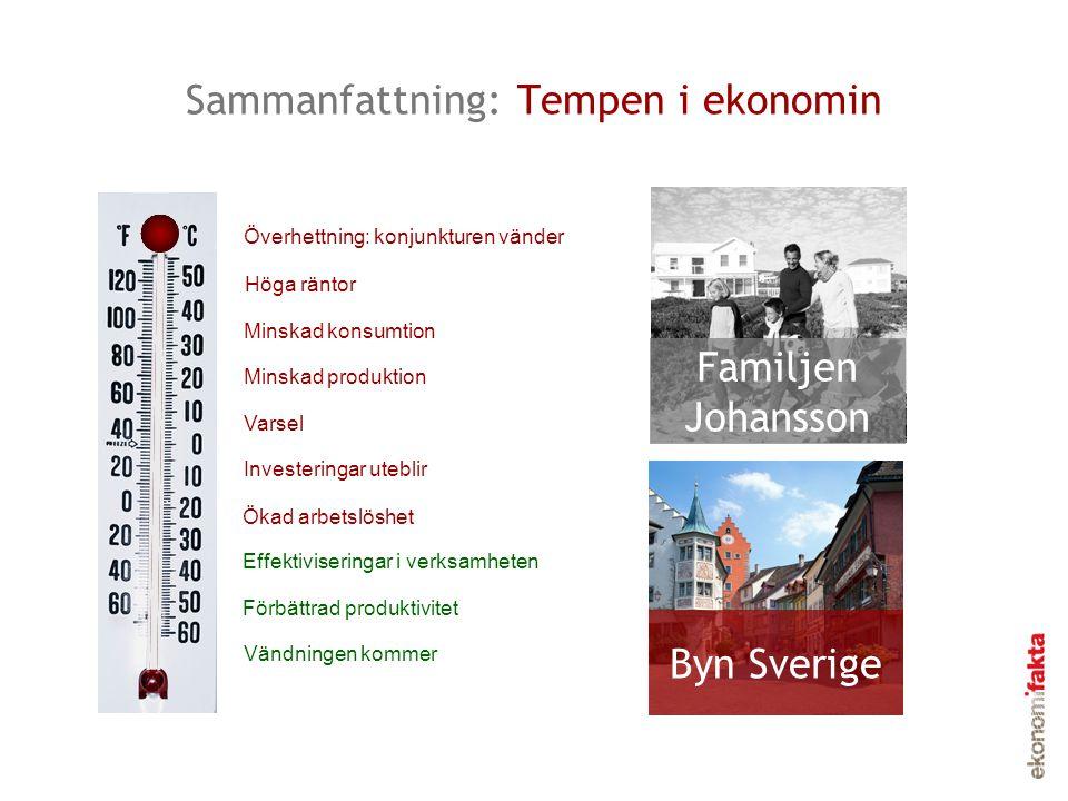 Sammanfattning: Tempen i ekonomin Familjen Johansson Byn Sverige Vändningen kommer Ökad arbetslöshet Förbättrad produktivitet Investeringar uteblir Va