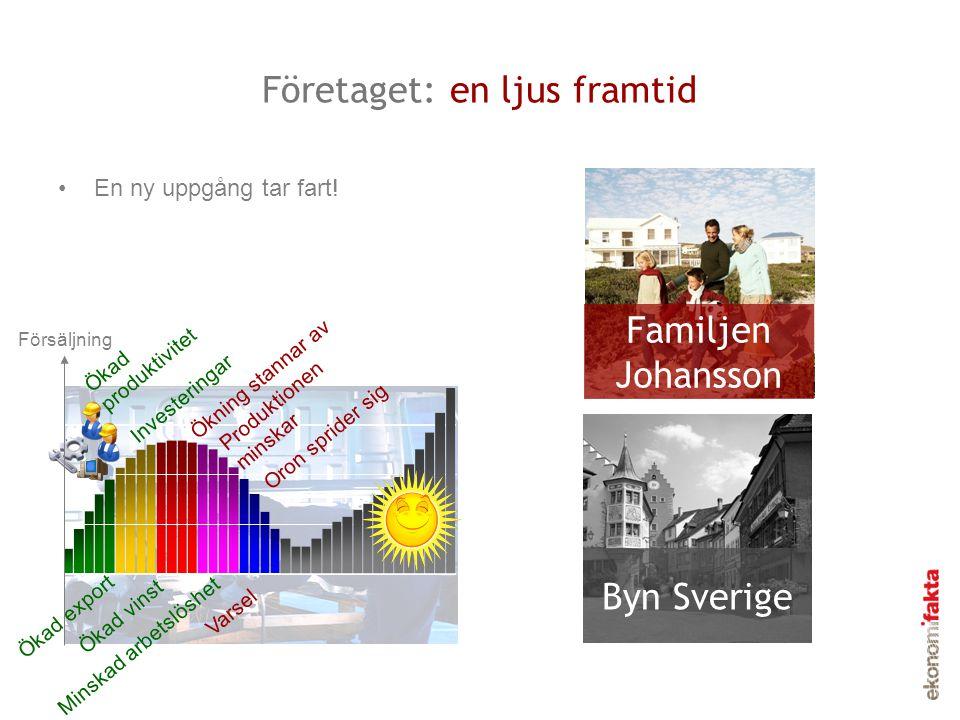 Företaget: en ljus framtid En ny uppgång tar fart! Familjen Johansson Byn Sverige Försäljning Ökad export Ökad vinst Investeringar Minskad arbetslöshe