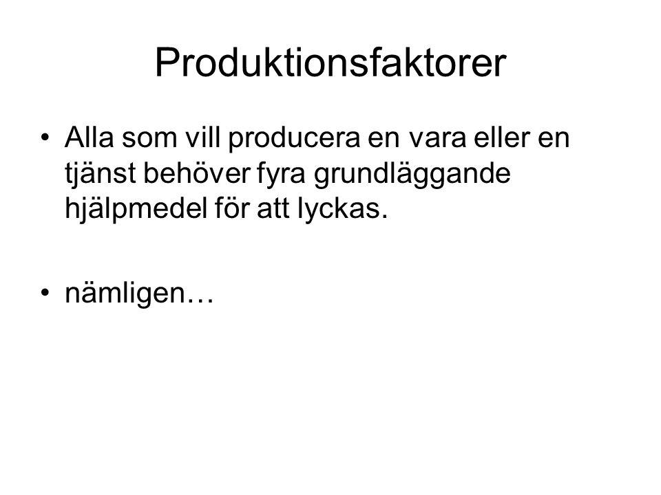 Produktionsfaktorer Alla som vill producera en vara eller en tjänst behöver fyra grundläggande hjälpmedel för att lyckas. nämligen…