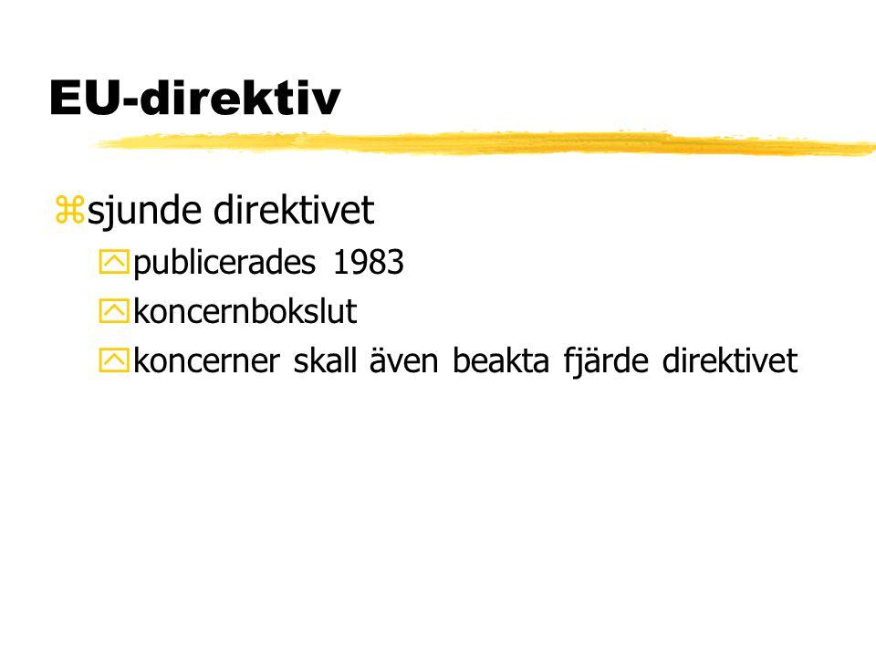 EU-direktiv zsjunde direktivet ypublicerades 1983 ykoncernbokslut ykoncerner skall även beakta fjärde direktivet