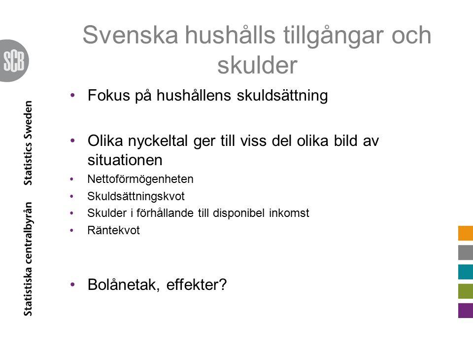 Svenska hushålls tillgångar och skulder Fokus på hushållens skuldsättning Olika nyckeltal ger till viss del olika bild av situationen Nettoförmögenheten Skuldsättningskvot Skulder i förhållande till disponibel inkomst Räntekvot Bolånetak, effekter?