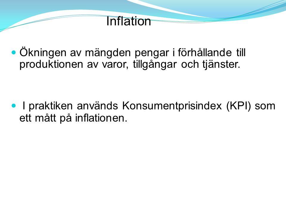 Inflation Ökningen av mängden pengar i förhållande till produktionen av varor, tillgångar och tjänster. I praktiken används Konsumentprisindex (KPI) s
